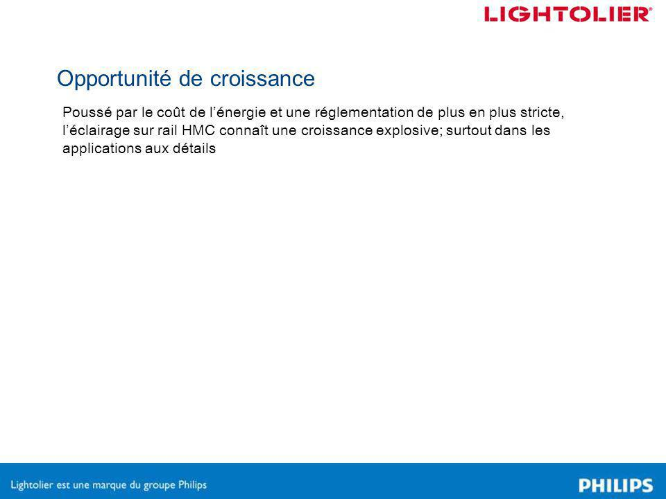 Technologie des lampes HMC Philips CDM Tm-Mini 20W MASTERcolor HMC vs.
