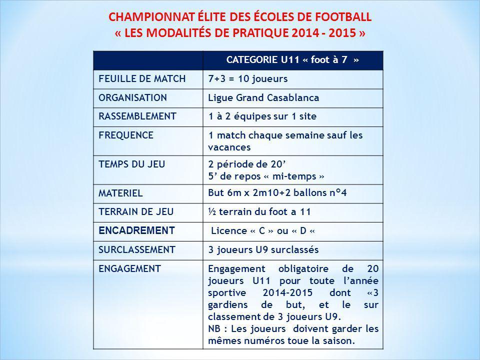 CATEGORIE U11 « foot à 7 » FEUILLE DE MATCH7+3 = 10 joueurs ORGANISATIONLigue Grand Casablanca RASSEMBLEMENT1 à 2 équipes sur 1 site FREQUENCE1 match chaque semaine sauf les vacances TEMPS DU JEU2 période de 20' 5' de repos « mi-temps » MATERIELBut 6m x 2m10+2 ballons n°4 TERRAIN DE JEU½ terrain du foot a 11 ENCADREMENT Licence « C » ou « D « SURCLASSEMENT3 joueurs U9 surclassés ENGAGEMENTEngagement obligatoire de 20 joueurs U11 pour toute l'année sportive 2014-2015 dont «3 gardiens de but, et le sur classement de 3 joueurs U9.