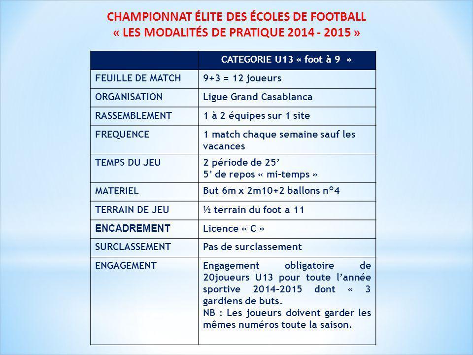 CATEGORIE U13 « foot à 9 » FEUILLE DE MATCH9+3 = 12 joueurs ORGANISATIONLigue Grand Casablanca RASSEMBLEMENT1 à 2 équipes sur 1 site FREQUENCE1 match