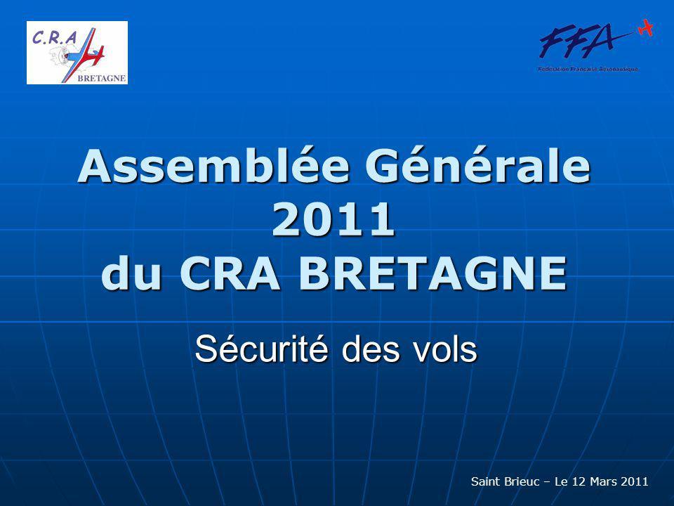Assemblée Générale 2011 du CRA BRETAGNE Sécurité des vols Saint Brieuc – Le 12 Mars 2011