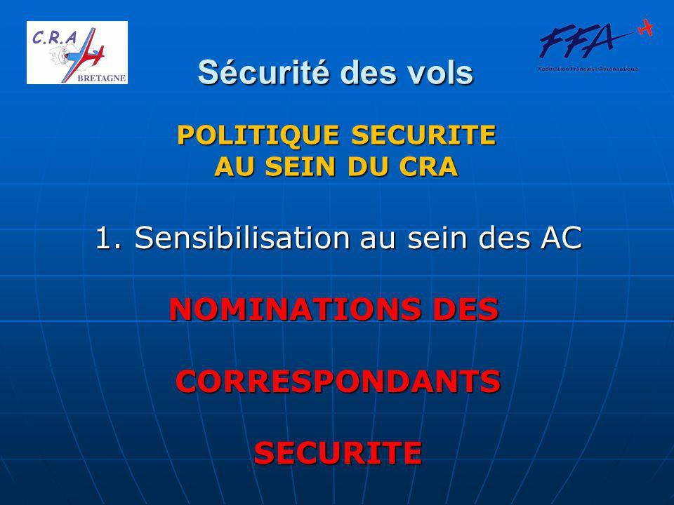 POLITIQUE SECURITE AU SEIN DU CRA 1.