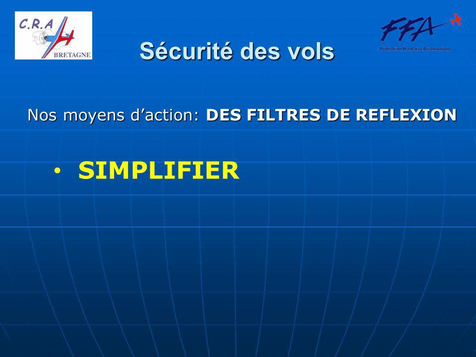 Sécurité des vols Nos moyens d'action: DES FILTRES DE REFLEXION Nos moyens d'action: DES FILTRES DE REFLEXION SIMPLIFIER