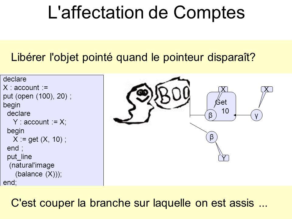 Get 10 γ Put 20 L affectation de Comptes Libérer l objet pointé quand le pointeur disparaît.