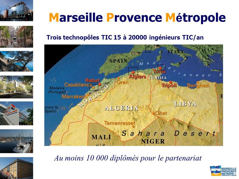 20 Marseille Provence M é tropole Trois technopôles TIC 15 à 20000 ingénieurs TIC/an Au moins 10 000 diplômés pour le partenariat