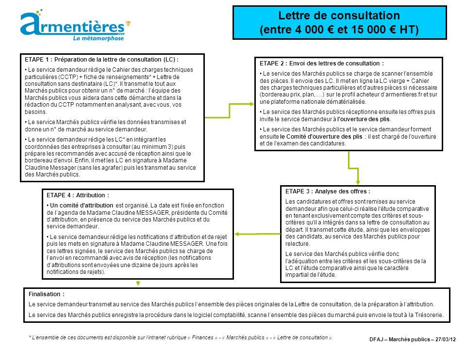 Lettre de consultation (entre 4 000 € et 15 000 € HT) ETAPE 2 : Envoi des lettres de consultation : Le service des Marchés publics se charge de scanner l ensemble des pièces.