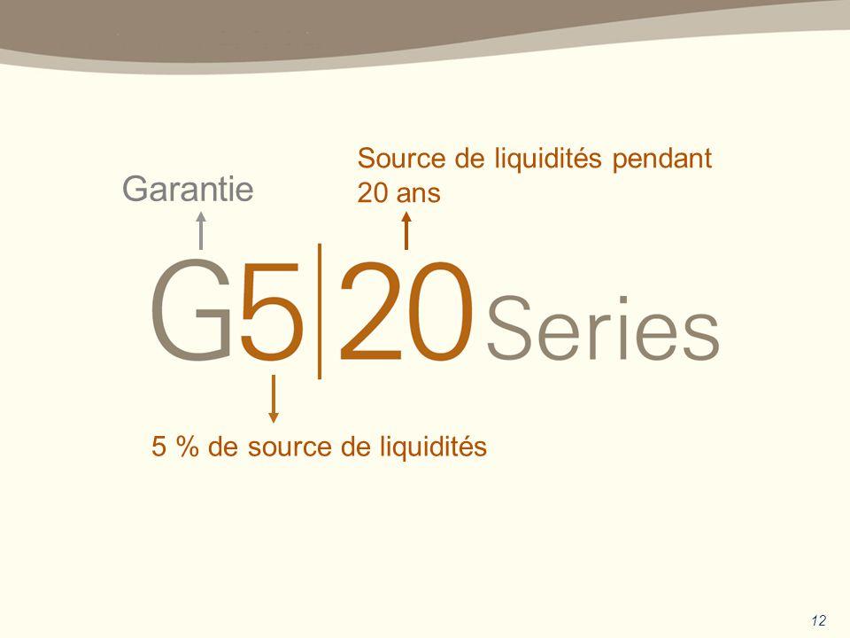 Garantie Source de liquidités pendant 20 ans 5 % de source de liquidités 12