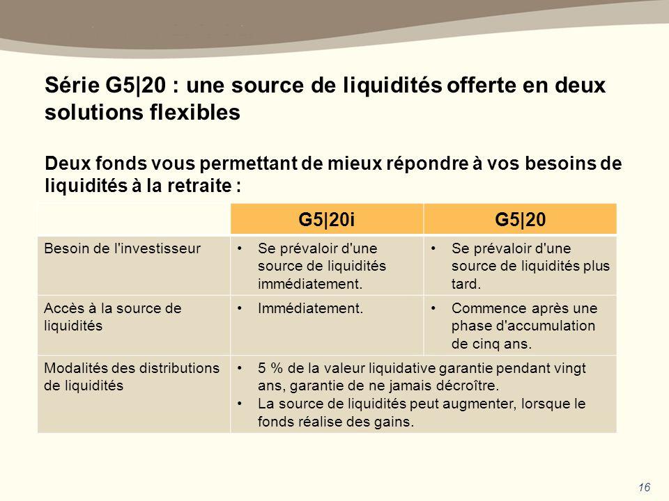 Série G5|20 : une source de liquidités offerte en deux solutions flexibles 16 Deux fonds vous permettant de mieux répondre à vos besoins de liquidités à la retraite : G5|20iG5|20 Besoin de l investisseurSe prévaloir d une source de liquidités immédiatement.