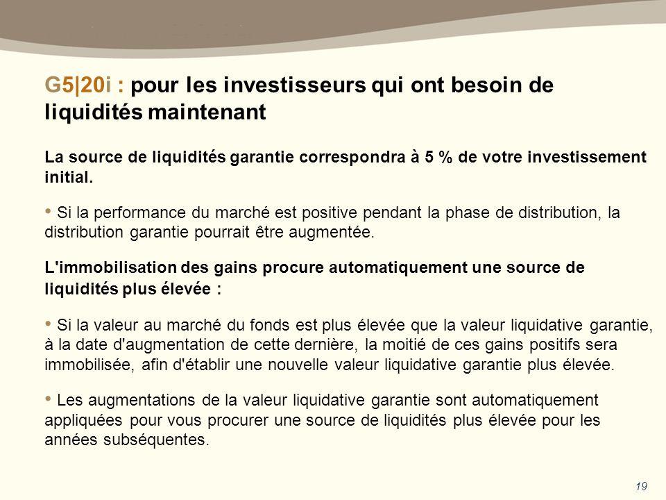 La source de liquidités garantie correspondra à 5 % de votre investissement initial.