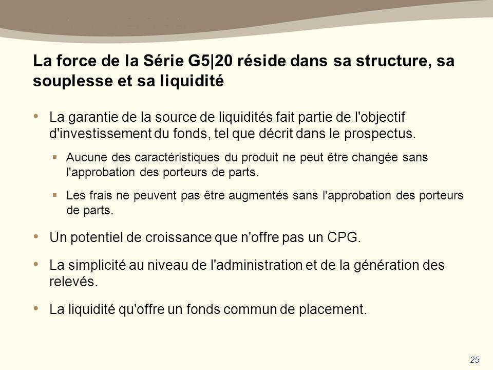 La force de la Série G5|20 réside dans sa structure, sa souplesse et sa liquidité La garantie de la source de liquidités fait partie de l objectif d investissement du fonds, tel que décrit dans le prospectus.