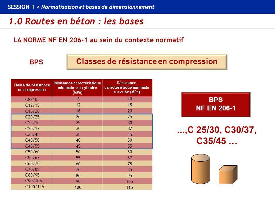 1.0 Routes en béton : les bases SESSION 1 > Normalisation et bases de dimensionnement LA NORME NF EN 206-1 — BPS 30 MPa C30/37 (béton normal ou béton lourd) Cylindre Cube Valeur prise en compte dans les calculs de dimensionnement Classes de résistance en compression 37 MPa