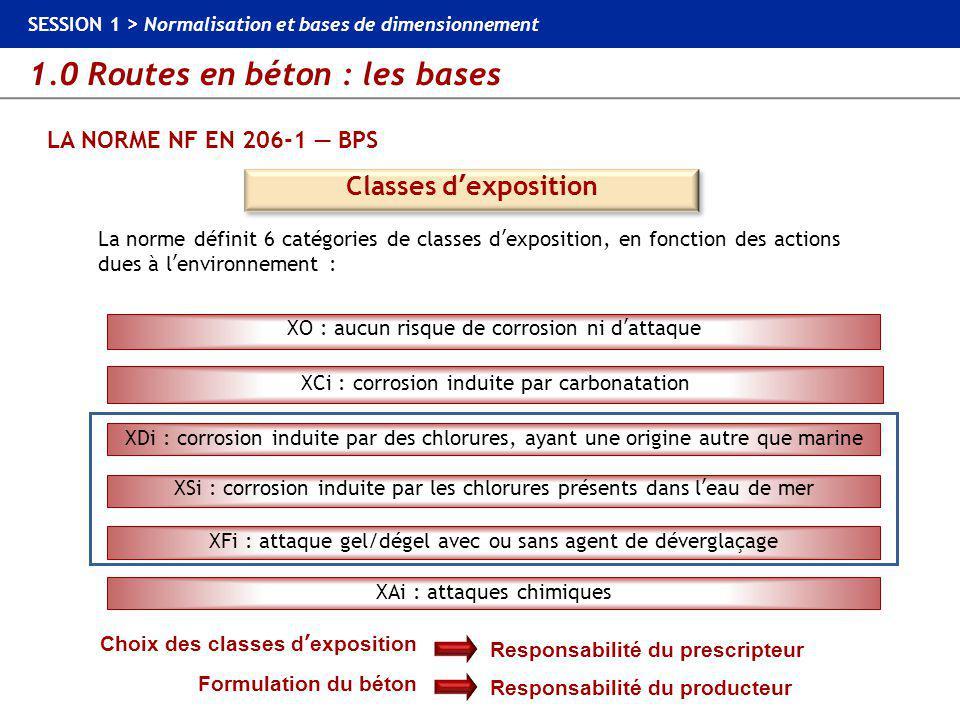 1.0 Routes en béton : les bases SESSION 1 > Normalisation et bases de dimensionnement LA NORME NF EN 206-1 — Classes d'exposition Béton non armé ne subissant aucune agression Béton soumis à la carbonatation Béton soumis à des cycles gel/dégel XA XD XS Corrosion induite par les chlorures présents dans l'eau de mer Corrosion induite par des chlorures ayant une origine autre que marine Béton soumis à des attaques chimiques XF XC X0 Courantes Particulières Choix de la classe d'exposition Responsabilité du prescripteur