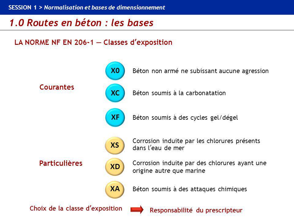 1.0 Routes en béton : les bases SESSION 1 > Normalisation et bases de dimensionnement LA NORME NF EN 206-1 — Classes d'exposition courantes Attaque gel / dégel Béton armé ou précontraint Béton armé ou précontraint XF
