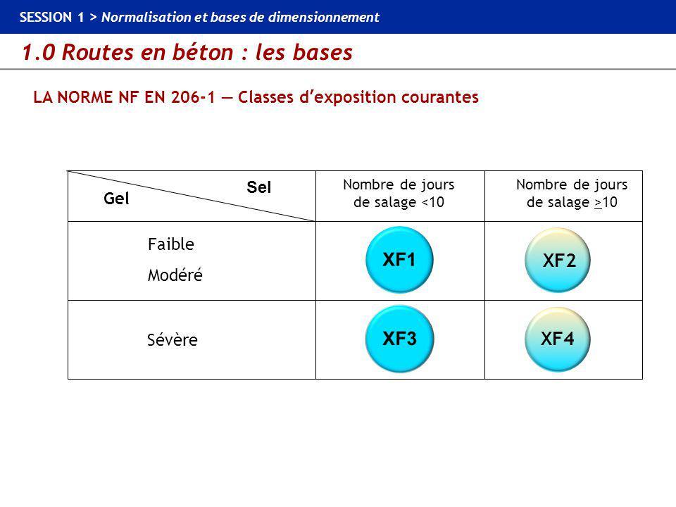 1.0 Routes en béton : les bases SESSION 1 > Normalisation et bases de dimensionnement LA NORME NF EN 206-1 — Classes d'exposition courantes Carte des zones de gel + FD P18-326