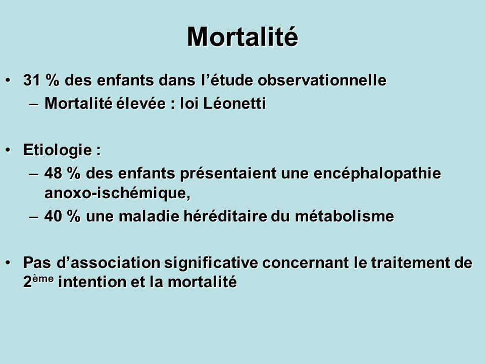 Mortalité 31 % des enfants dans l'étude observationnelle31 % des enfants dans l'étude observationnelle –Mortalité élevée : loi Léonetti Etiologie :Eti