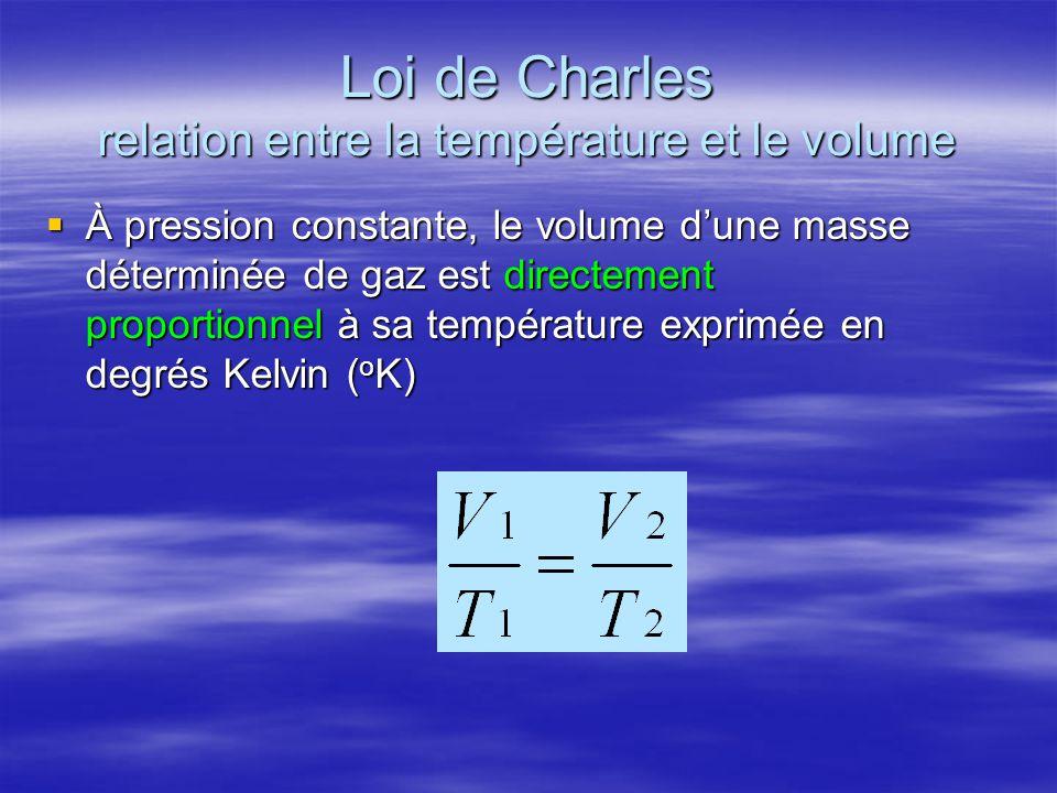Loi de Charles relation entre la température et le volume  À pression constante, le volume d'une masse déterminée de gaz est directement proportionne