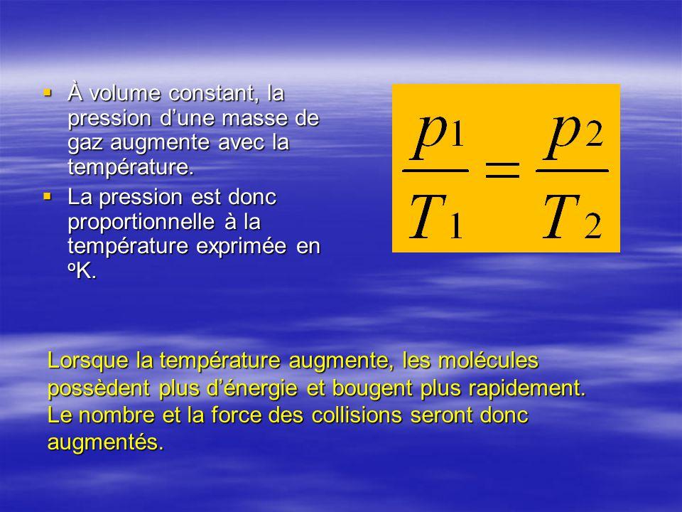  À volume constant, la pression d'une masse de gaz augmente avec la température.  La pression est donc proportionnelle à la température exprimée en