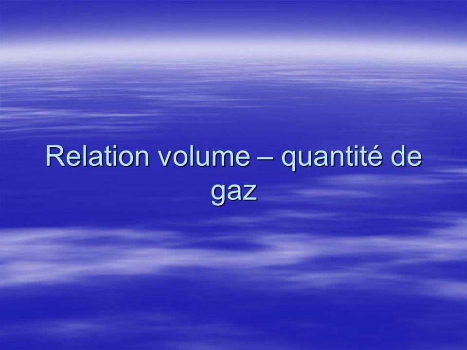 Relation volume – quantité de gaz