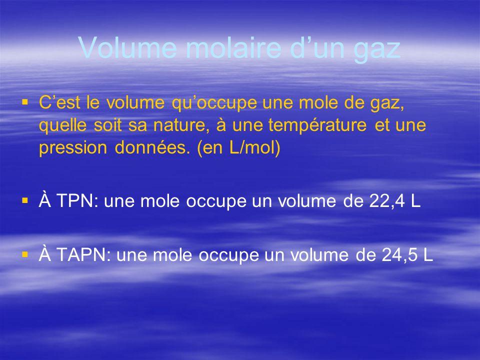 Volume molaire d'un gaz   C'est le volume qu'occupe une mole de gaz, quelle soit sa nature, à une température et une pression données. (en L/mol) 