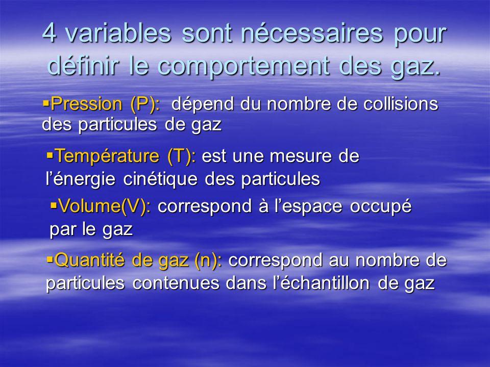 4 variables sont nécessaires pour définir le comportement des gaz.  Pression (P): dépend du nombre de collisions des particules de gaz  Température