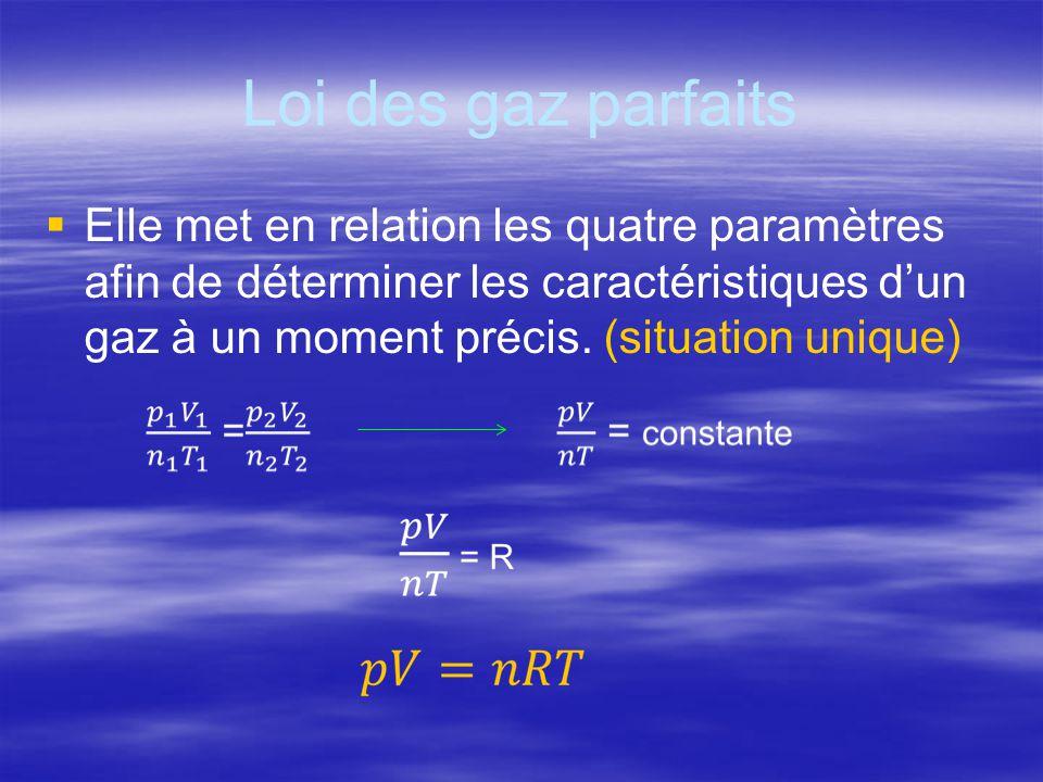 Loi des gaz parfaits   Elle met en relation les quatre paramètres afin de déterminer les caractéristiques d'un gaz à un moment précis. (situation un