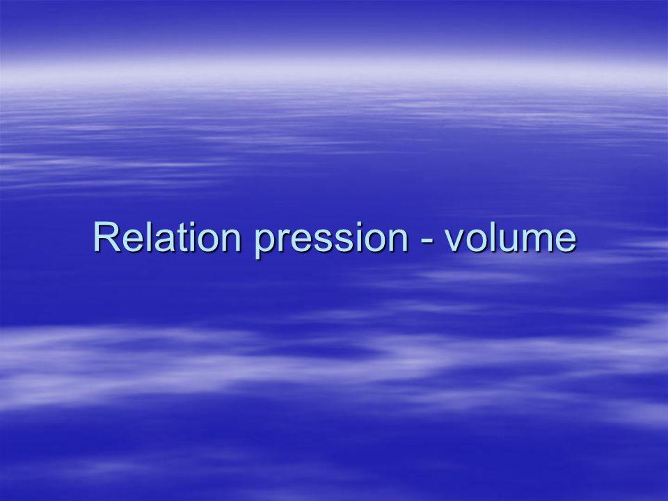 Relation pression - volume