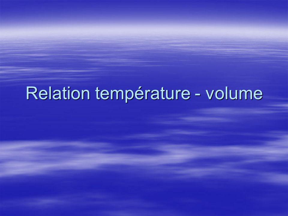 Échelle des degrés absolus  Dans cette échelle: –le zéro absolu correspond à la température théorique pour laquelle le volume d'un gaz serait égal à zéro –un intervalle de 1 o C équivaut à 1 o K –les zéros de ces échelles se trouvent à un intervalle de 273 unités l'un de l'autre Donc: o K = o C + 273