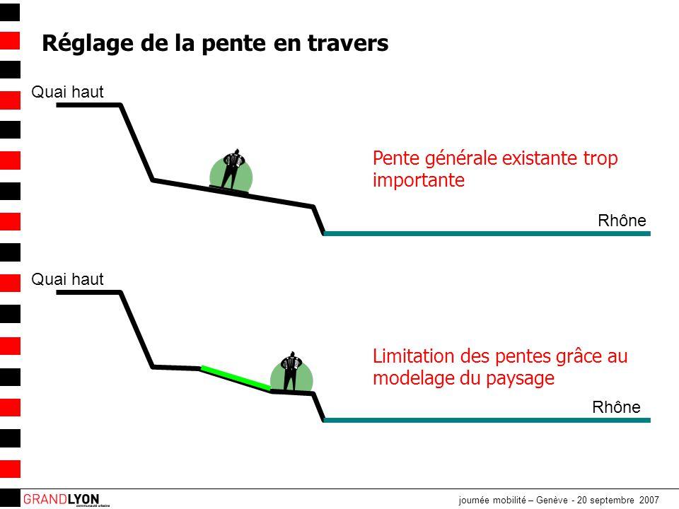 journée mobilité – Genève - 20 septembre 2007 Réglage de la pente en travers Pente générale existante trop importante Limitation des pentes grâce au modelage du paysage Quai haut Rhône Quai haut Rhône