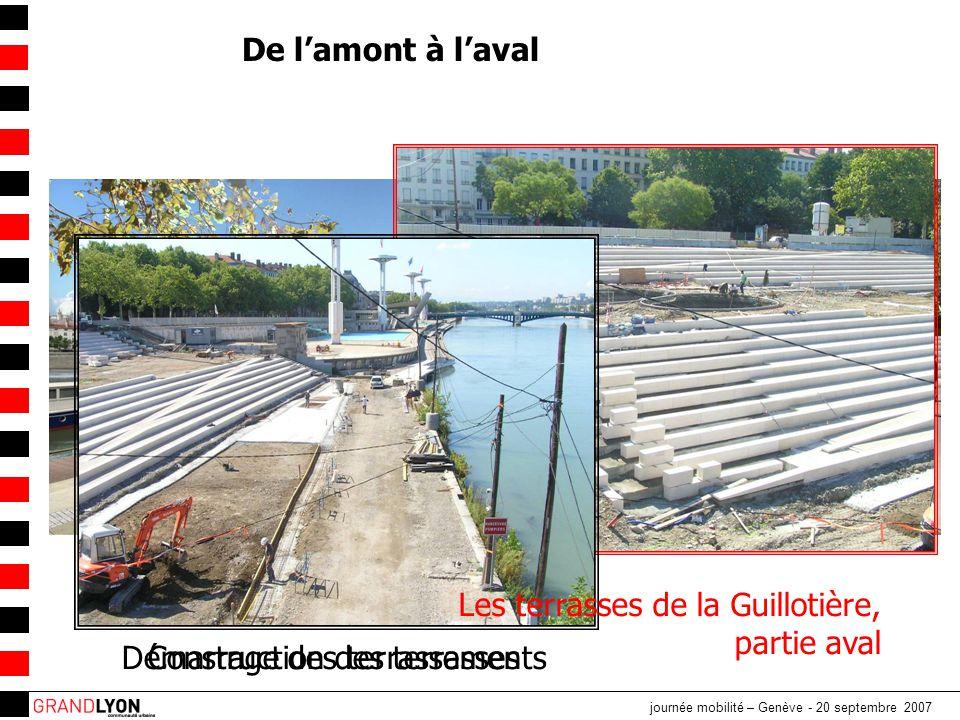 journée mobilité – Genève - 20 septembre 2007 De l'amont à l'aval Les terrasses de la Guillotière, partie aval Démarrage des terrassementsConstruction des terrasses
