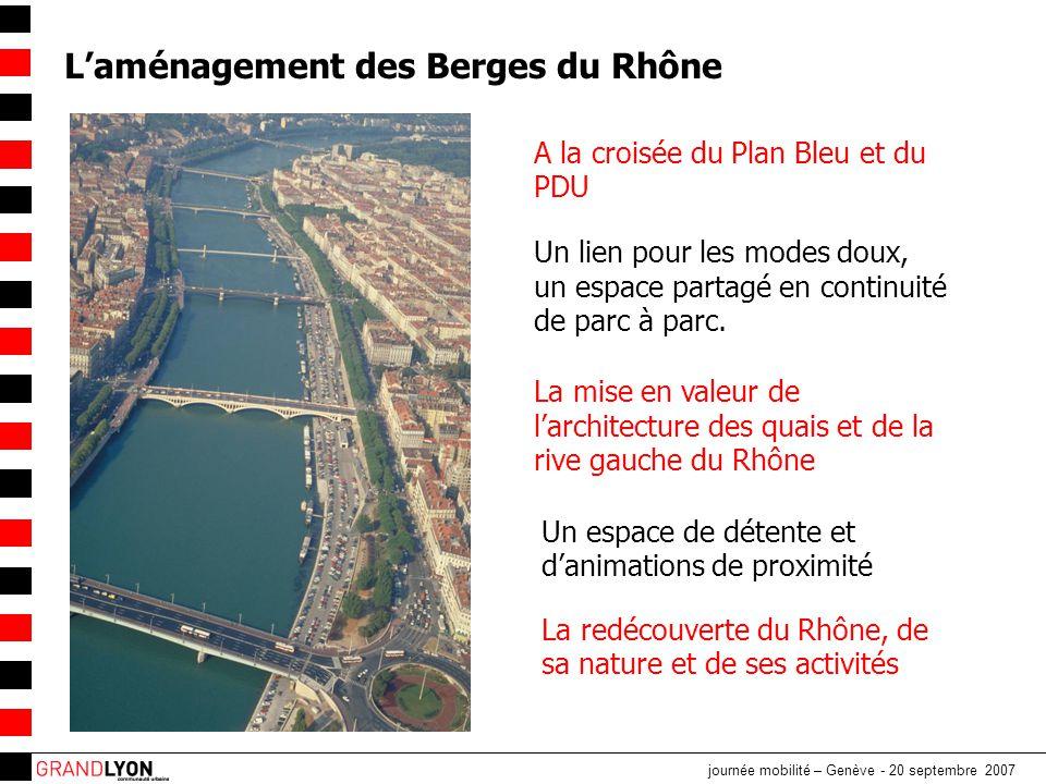 journée mobilité – Genève - 20 septembre 2007 L'aménagement des Berges du Rhône A la croisée du Plan Bleu et du PDU Un lien pour les modes doux, un espace partagé en continuité de parc à parc.