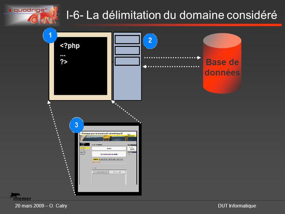 20 mars 2009 – O. CatryDUT Informatique I-6- La délimitation du domaine considéré Base de données