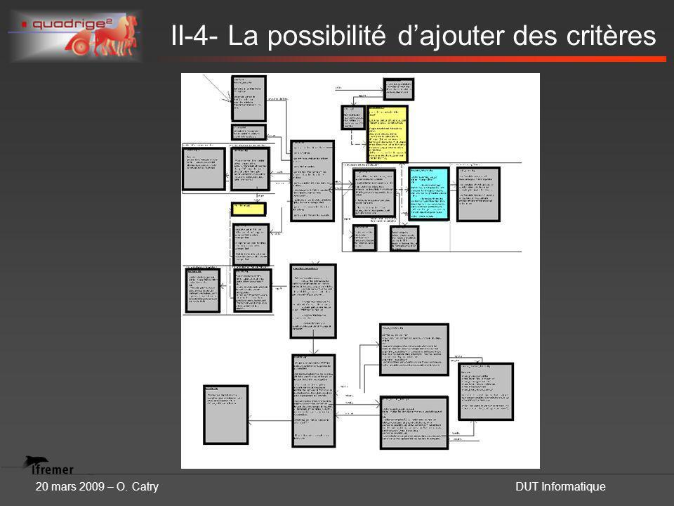 20 mars 2009 – O. CatryDUT Informatique II-4- La possibilité d'ajouter des critères