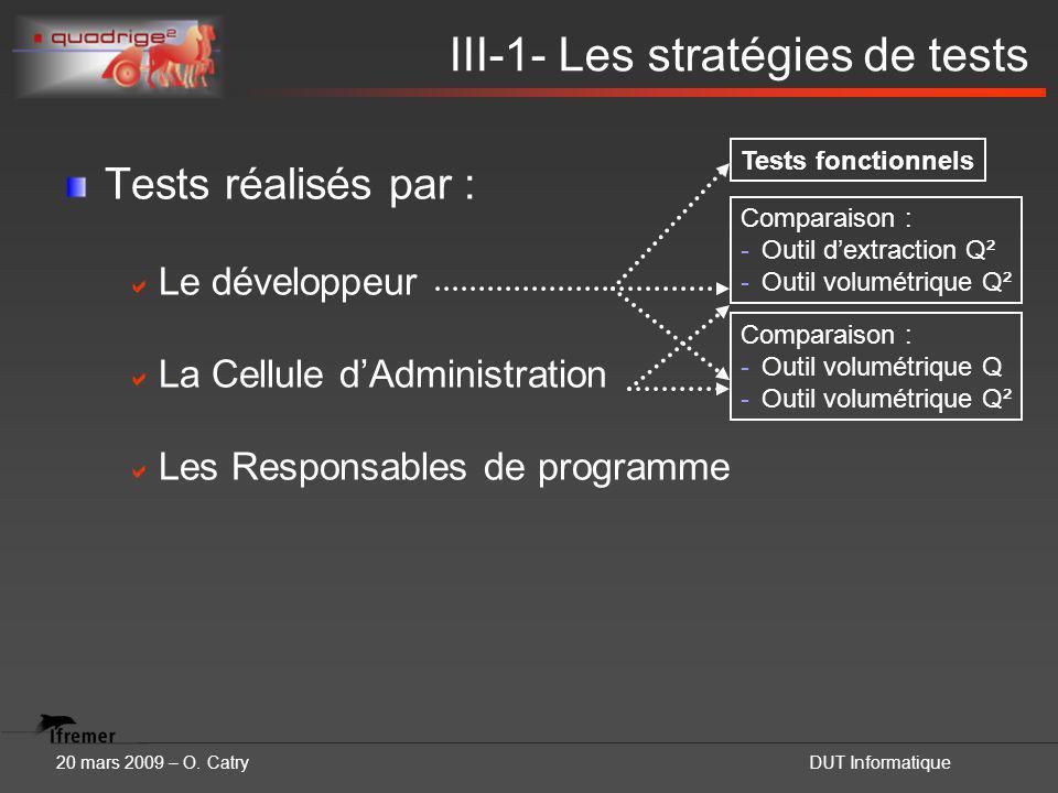20 mars 2009 – O. CatryDUT Informatique III-1- Les stratégies de tests Tests réalisés par :  Le développeur  La Cellule d'Administration  Les Respo