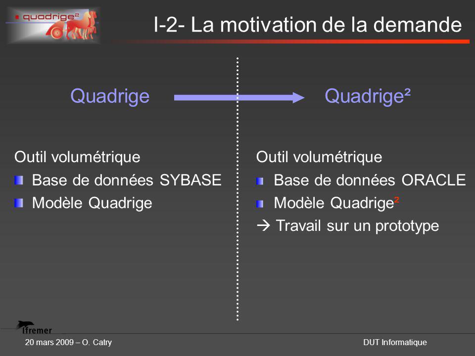 20 mars 2009 – O. CatryDUT Informatique I-2- La motivation de la demande Outil volumétrique Base de données SYBASE Modèle Quadrige Outil volumétrique