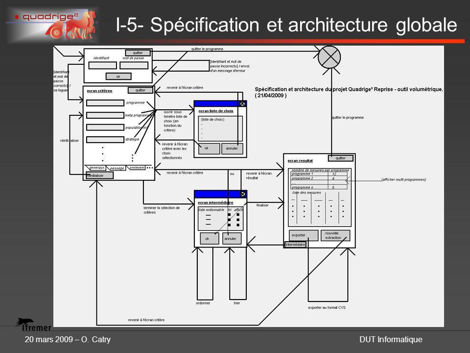 20 mars 2009 – O. CatryDUT Informatique I-5- Spécification et architecture globale