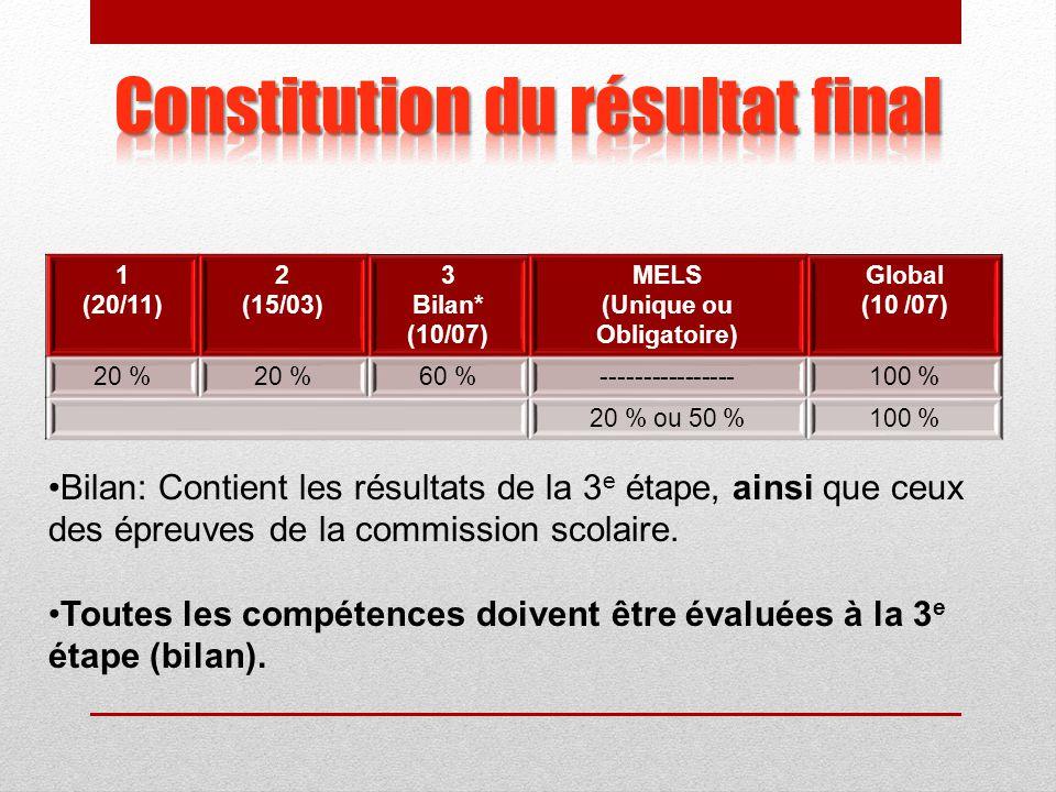 1 (20/11) 2 (15/03) 3 Bilan* (10/07) MELS (Unique ou Obligatoire) Global (10 /07) 20 % 60 %----------------100 % 20 % ou 50 %100 % Bilan: Contient les résultats de la 3 e étape, ainsi que ceux des épreuves de la commission scolaire.