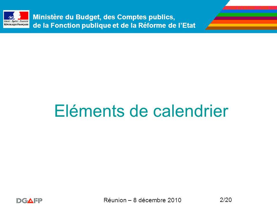 Ministère du Budget, des Comptes publics, de la Fonction publique et de la Réforme de l'Etat Réunion – 8 décembre 2010 2/20 Eléments de calendrier