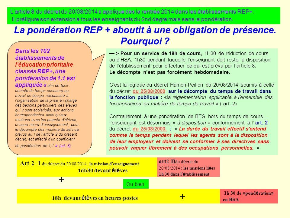La pondération REP + aboutit à une obligation de présence. Pourquoi ? L'article 8 du décret du 20/08/2014 s'applique dès la rentrée 2014 dans les étab
