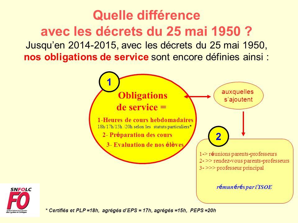 Quelle différence avec les décrets du 25 mai 1950 ? Jusqu'en 2014-2015, avec les décrets du 25 mai 1950, nos obligations de service sont encore défini