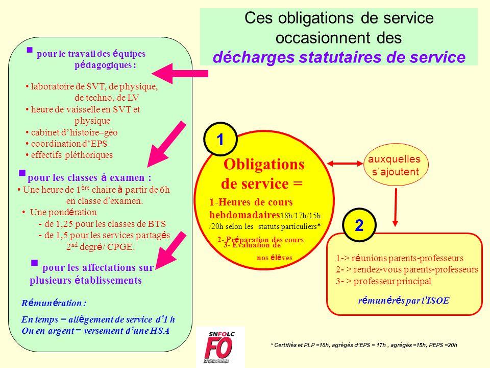 Ces obligations de service occasionnent des décharges statutaires de service * Certifiés et PLP =18h, agrégés d'EPS = 17h, agrégés =15h, PEPS =20h  p