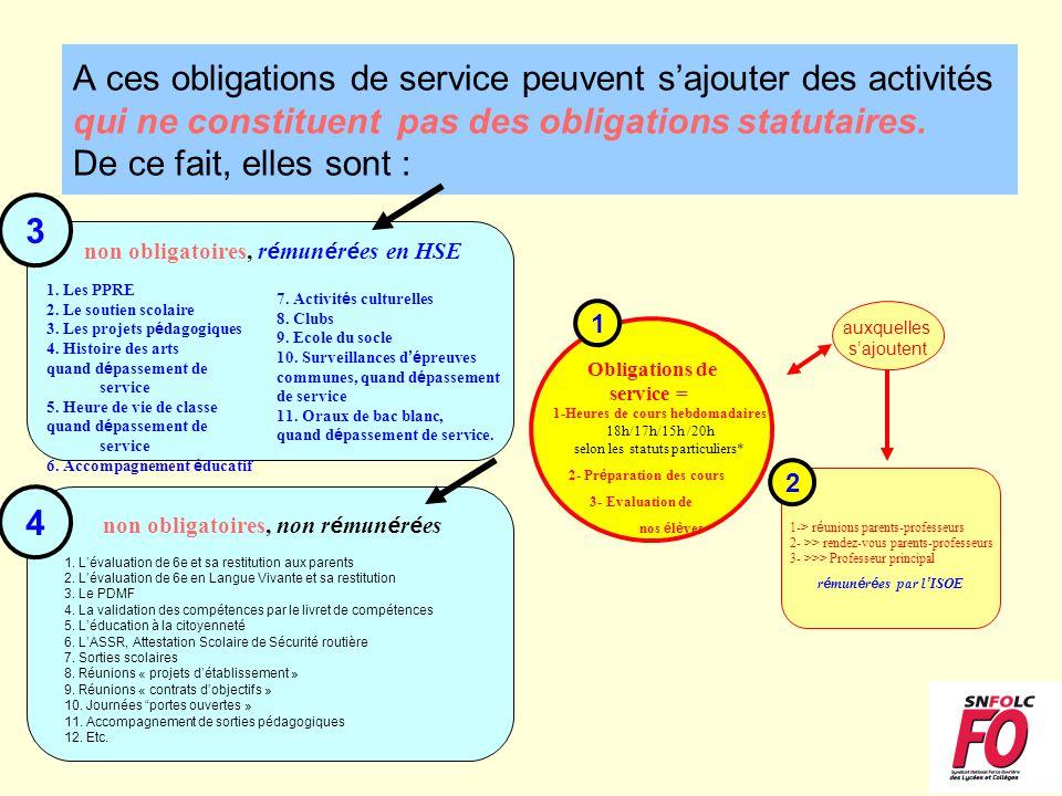 A ces obligations de service peuvent s'ajouter des activités qui ne constituent pas des obligations statutaires. De ce fait, elles sont : Obligations