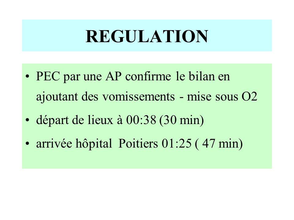 REGULATION PEC par une AP confirme le bilan en ajoutant des vomissements - mise sous O2 départ de lieux à 00:38 (30 min) arrivée hôpital Poitiers 01:25 ( 47 min)