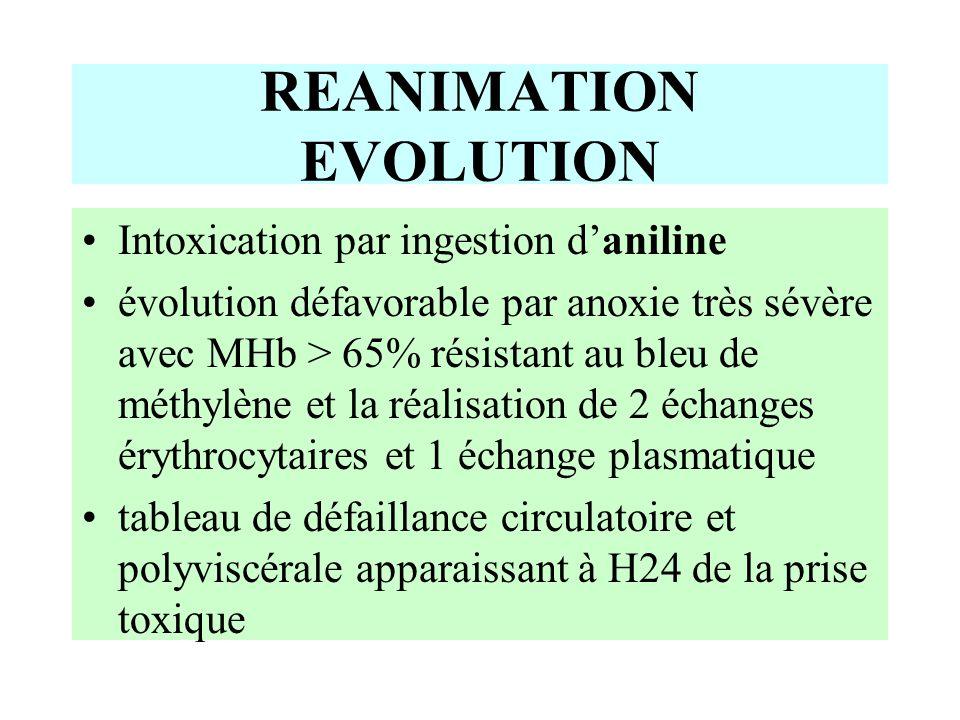 REANIMATION EVOLUTION Intoxication par ingestion d'aniline évolution défavorable par anoxie très sévère avec MHb > 65% résistant au bleu de méthylène et la réalisation de 2 échanges érythrocytaires et 1 échange plasmatique tableau de défaillance circulatoire et polyviscérale apparaissant à H24 de la prise toxique