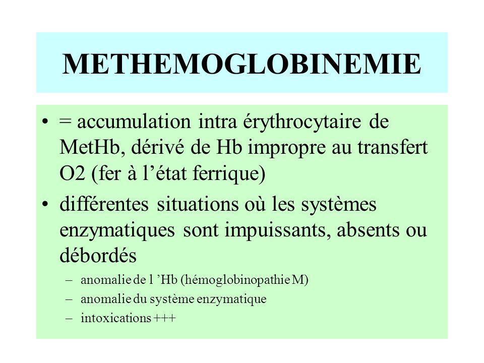 METHEMOGLOBINEMIE = accumulation intra érythrocytaire de MetHb, dérivé de Hb impropre au transfert O2 (fer à l'état ferrique) différentes situations où les systèmes enzymatiques sont impuissants, absents ou débordés –anomalie de l 'Hb (hémoglobinopathie M) –anomalie du système enzymatique –intoxications +++