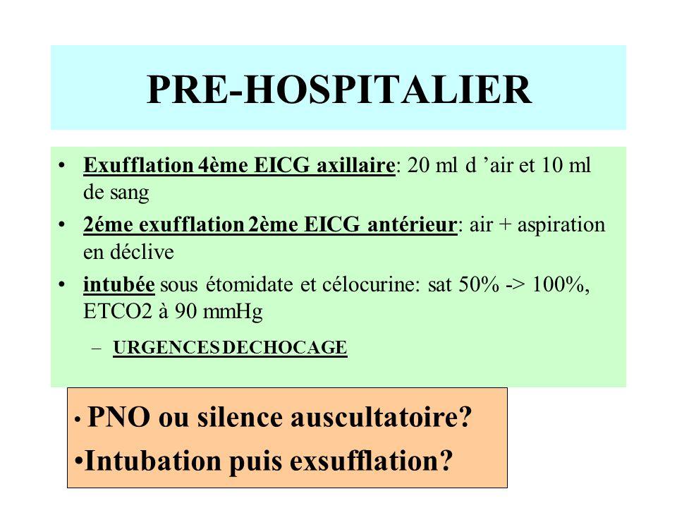 URGENCES ATCD: –asthme depuis l 'âge de 11 ans –5 PNO -> pleurectomie il y a 1 mois –allergie pollen, peni et céphalosporine ex clinique: apyrétique - FC = 146/min sous ventilation: bronchospasme bilatéral majeur myosis bilatéral GDS: acidose respiratoire majeure pH = 7,02 PaCO2 = 92 mmHg PaO2 = 356 mmHg HCO3 = 23 mmoll-1 Sat = 99% RP: absence de PNO BB: glycémie = 3,88 g/l K = 5,4 mmoll- Na = 135 mmoll- Créat = 97 µmoll- Tropo = 1 µg/l NFS: Leuco: 39 000/mm