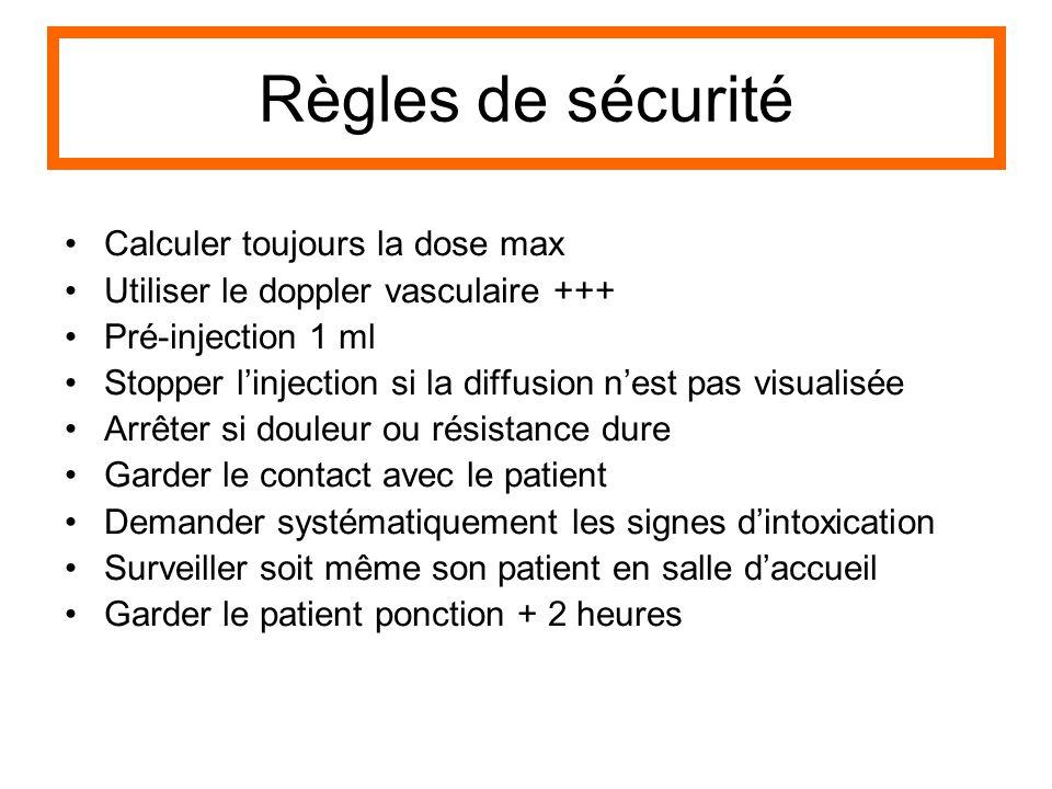 Règles de sécurité Calculer toujours la dose max Utiliser le doppler vasculaire +++ Pré-injection 1 ml Stopper l'injection si la diffusion n'est pas v