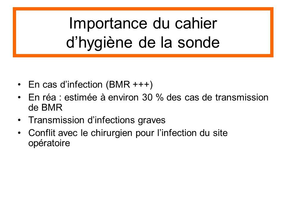 Importance du cahier d'hygiène de la sonde En cas d'infection (BMR +++) En réa : estimée à environ 30 % des cas de transmission de BMR Transmission d'
