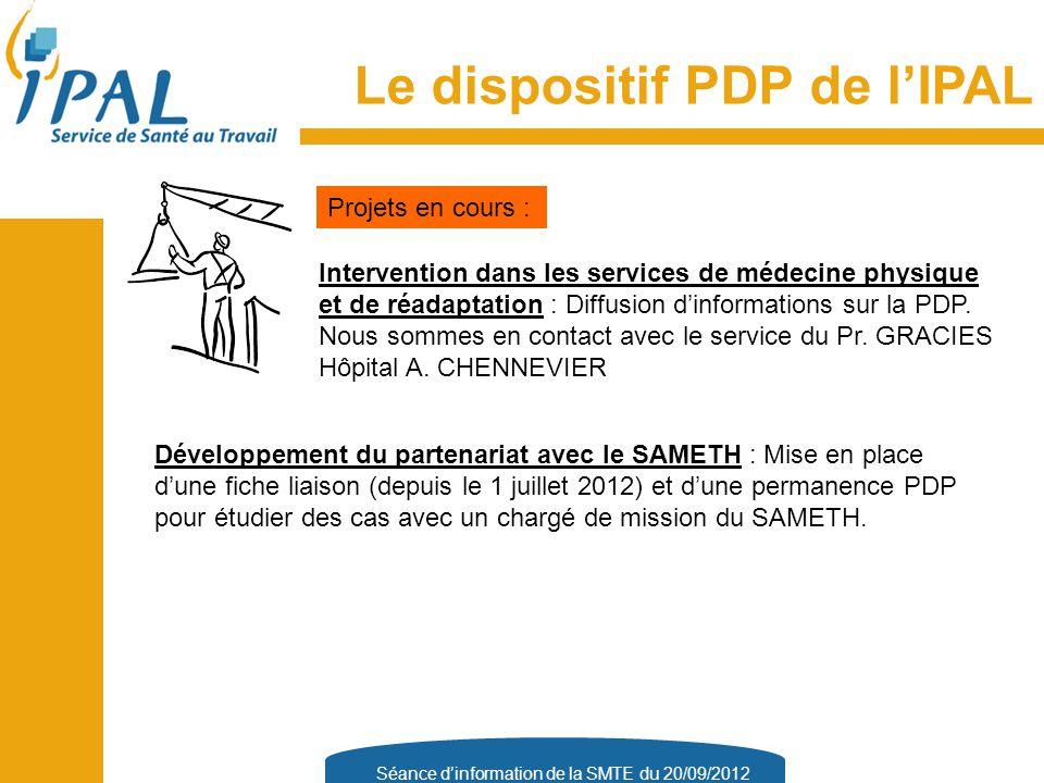 Séance d'information de la SMTE du 20/09/2012 Le dispositif PDP de l'IPAL Projets en cours : Intervention dans les services de médecine physique et de réadaptation : Diffusion d'informations sur la PDP.