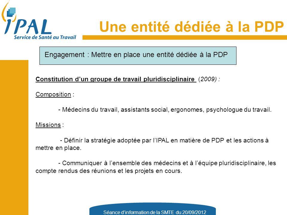 Séance d'information de la SMTE du 20/09/2012 Constitution d'un groupe de travail pluridisciplinaire (2009) : Composition : - Médecins du travail, assistants social, ergonomes, psychologue du travail.