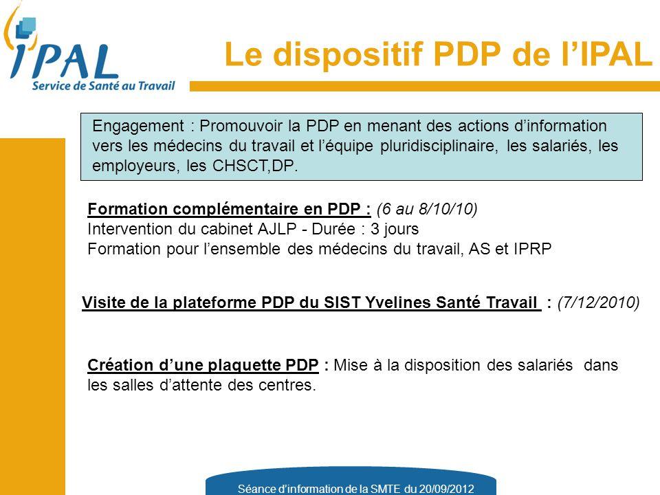 Séance d'information de la SMTE du 20/09/2012 Le dispositif PDP de l'IPAL Engagement : Promouvoir la PDP en menant des actions d'information vers les médecins du travail et l'équipe pluridisciplinaire, les salariés, les employeurs, les CHSCT,DP.