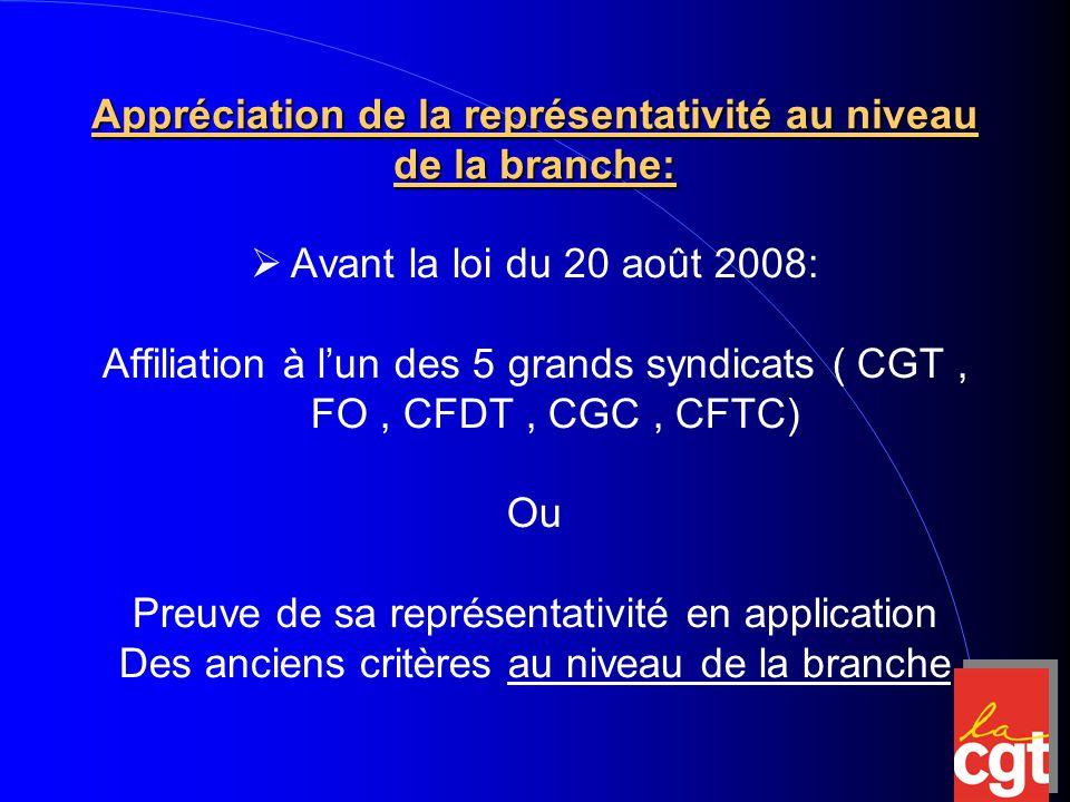 Appréciation de la représentativité au niveau de la branche:  Avant la loi du 20 août 2008: Affiliation à l'un des 5 grands syndicats ( CGT, FO, CFDT, CGC, CFTC) Ou Preuve de sa représentativité en application Des anciens critères au niveau de la branche